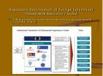 regulatory environment of foreign investment united arab emirates dubai