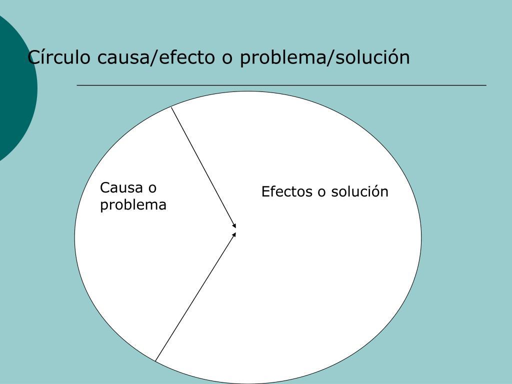 Crculo causa/efecto o problema/solucin