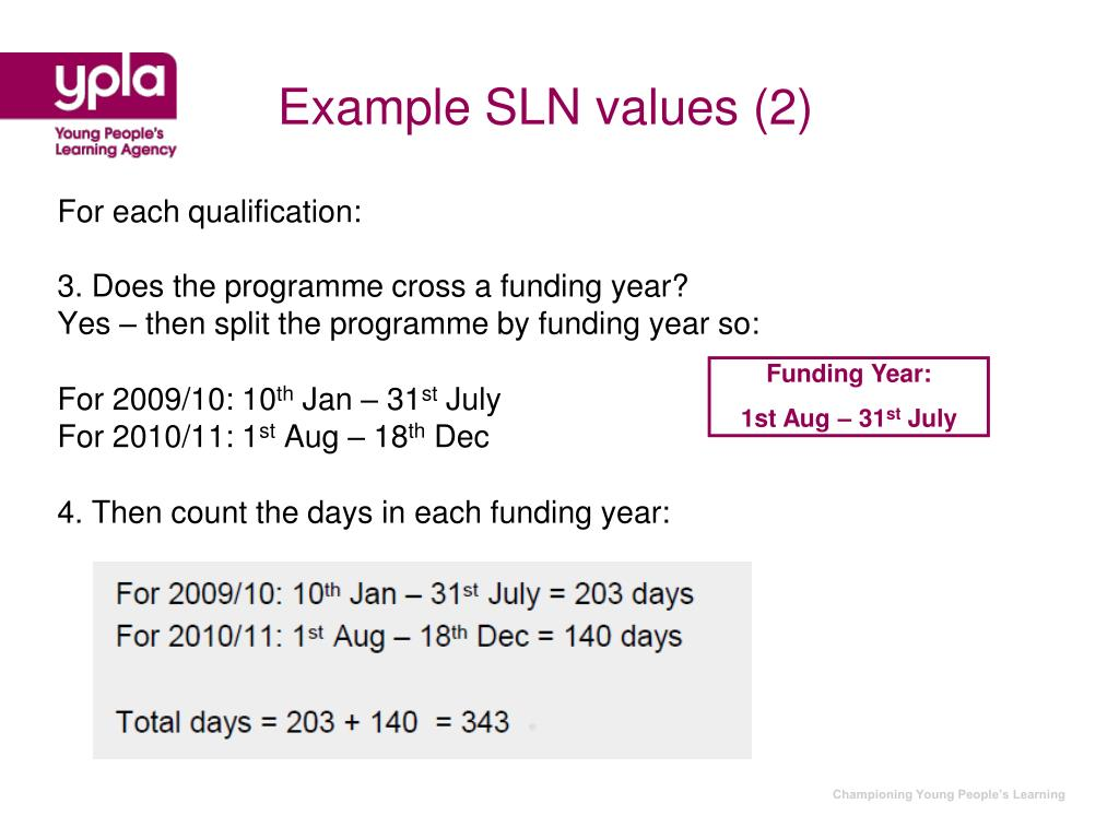Example SLN values (2)