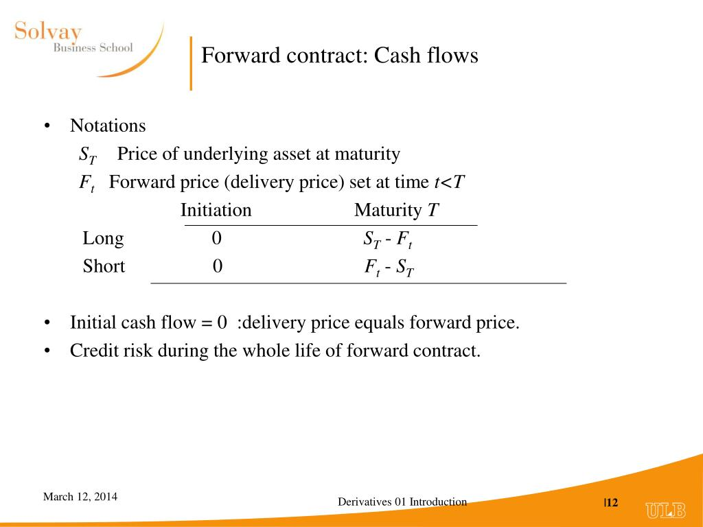 Forward contract: Cash flows