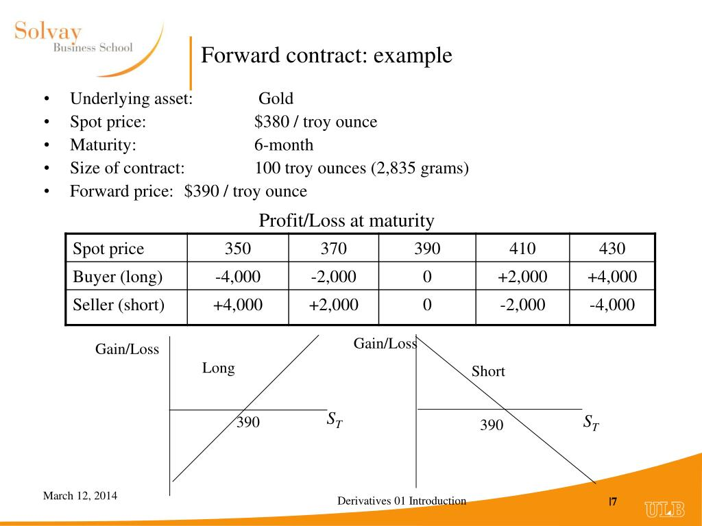 Forward contract: example