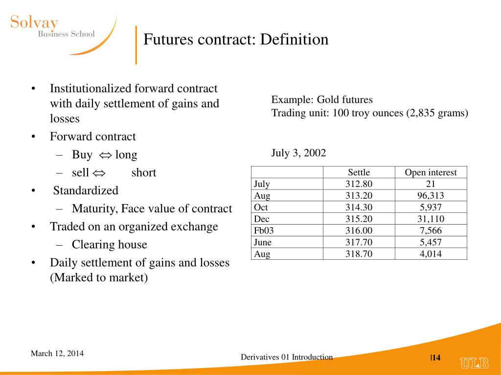Futures contract: Definition