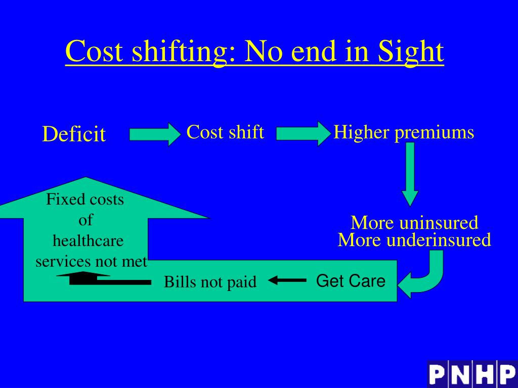 Cost shifting: No end in Sight