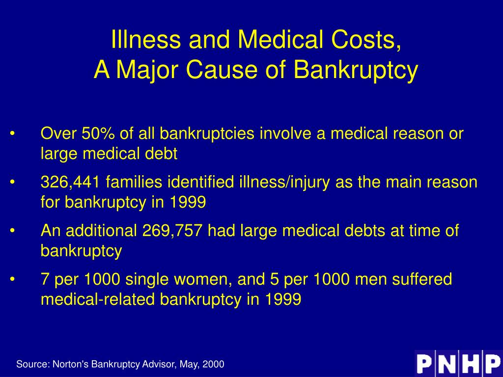 Illness and Medical Costs,