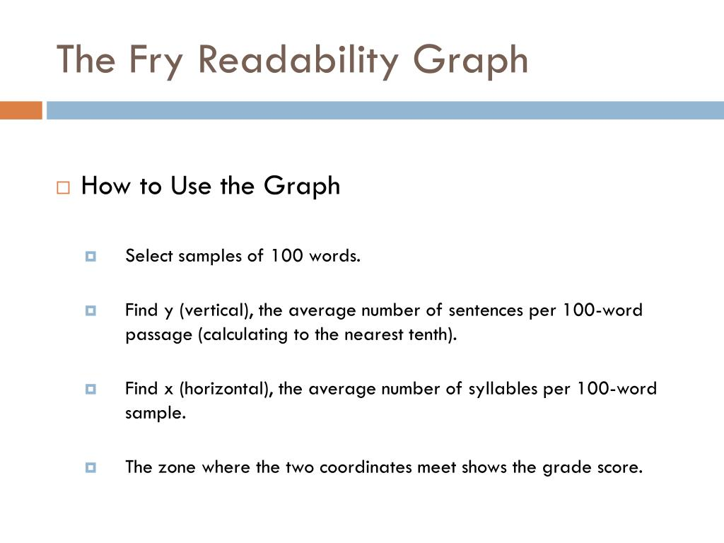 The Fry Readability Graph