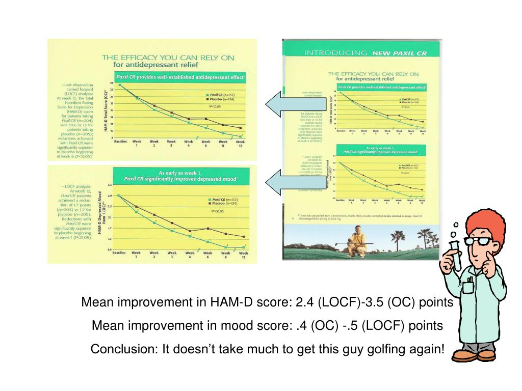 Mean improvement in HAM-D score: 2.4 (LOCF)-3.5 (OC) points