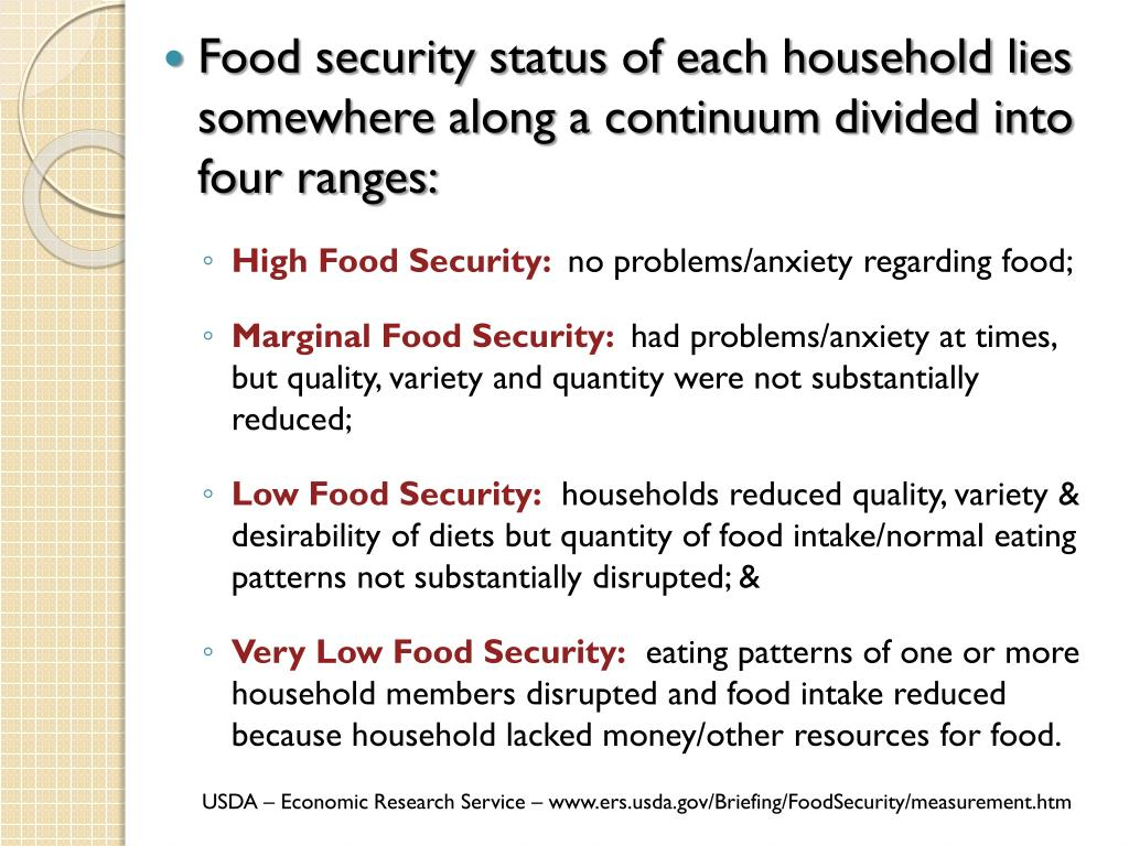 Food security status of each household lies somewhere along a continuum divided into four ranges: