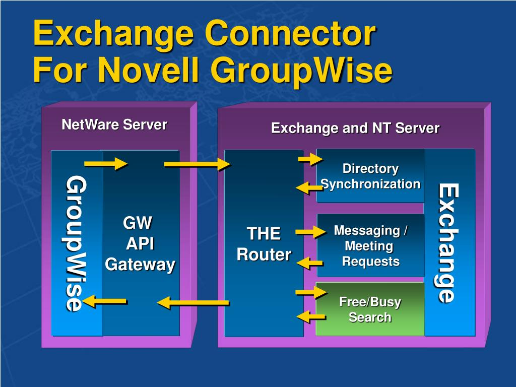 Exchange Connector