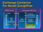 exchange connector for novell groupwise21