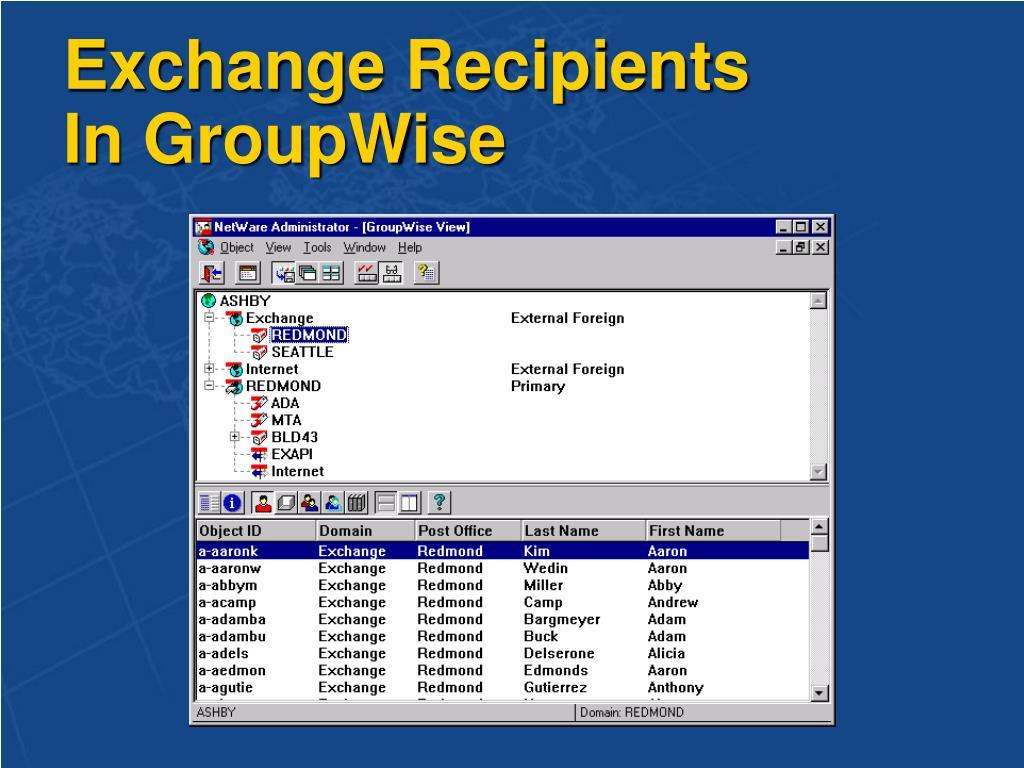 Exchange Recipients