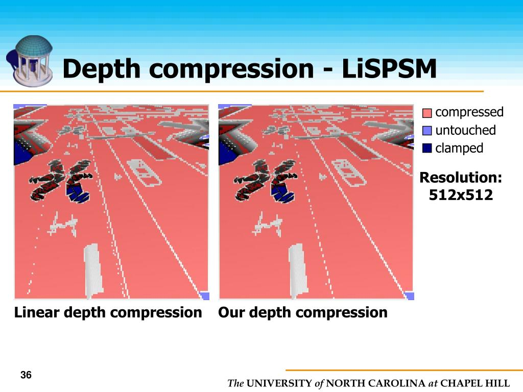 Depth compression - LiSPSM