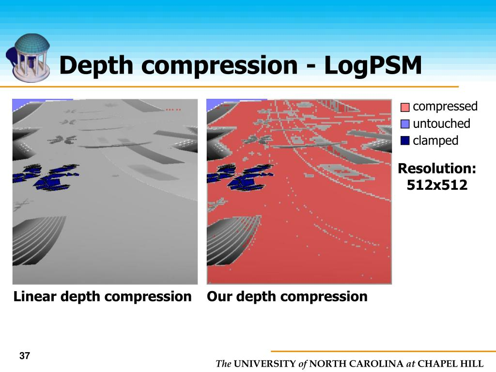 Depth compression - LogPSM