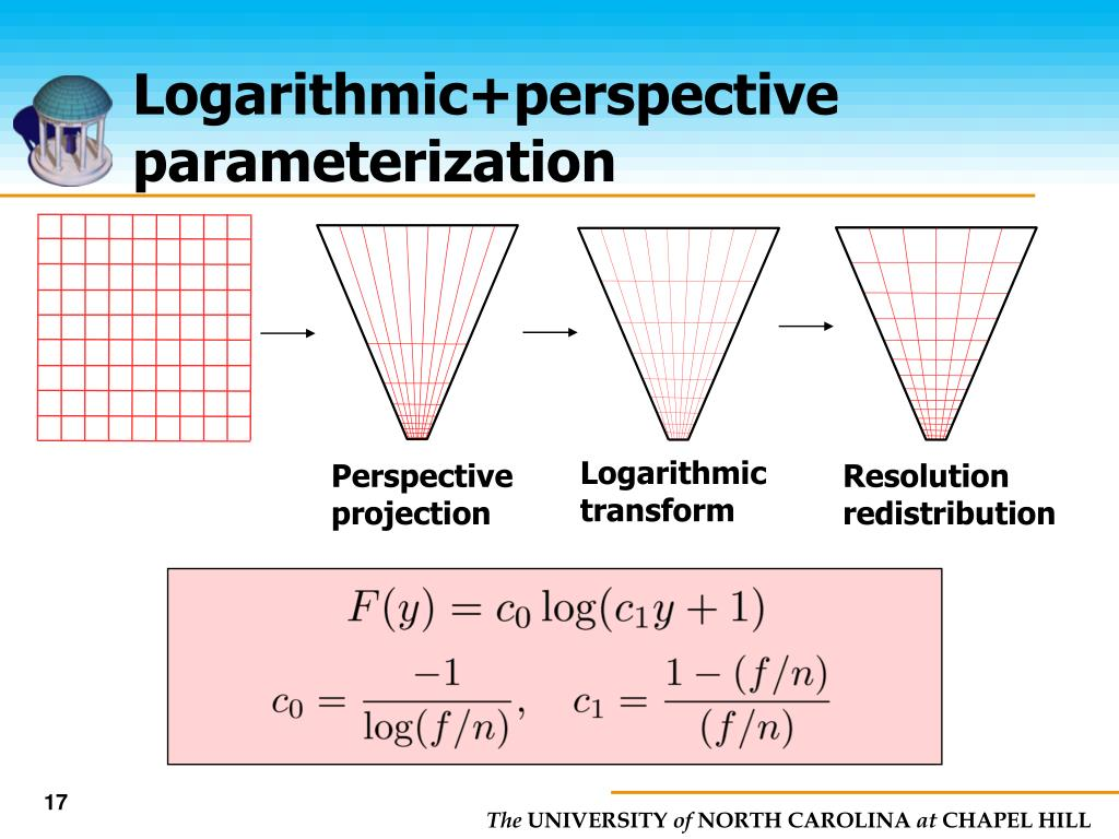 Logarithmic+perspective parameterization