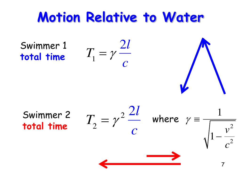 Motion Relative to Water