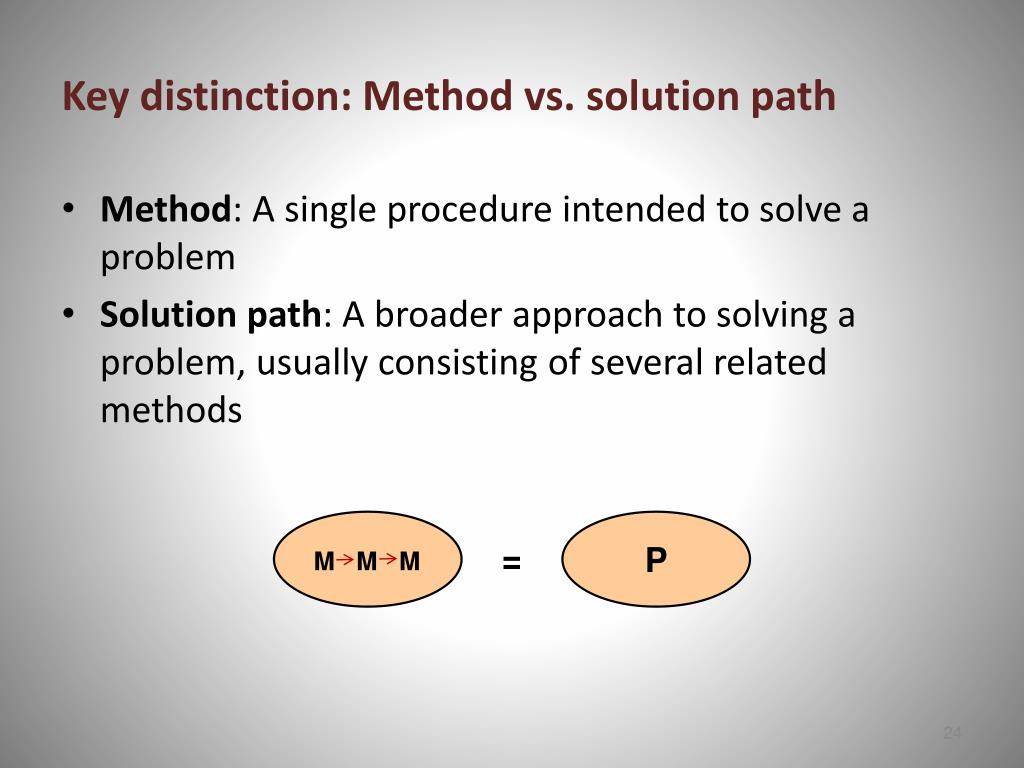 Key distinction: Method vs. solution path