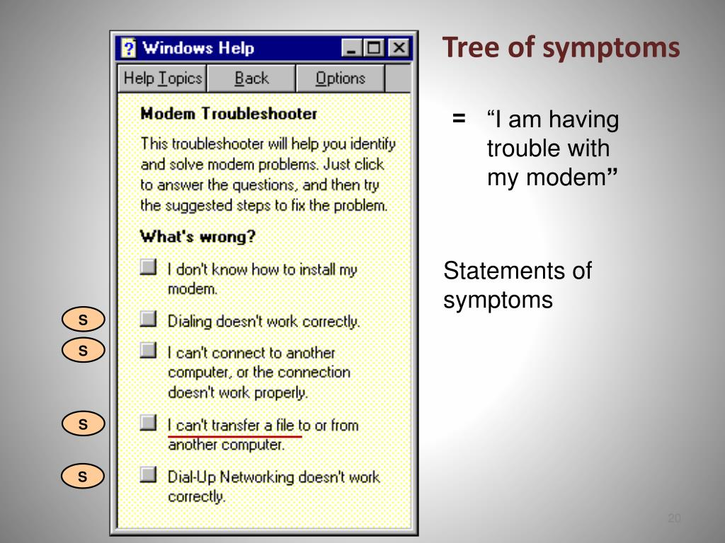 Tree of symptoms