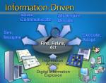 information driven