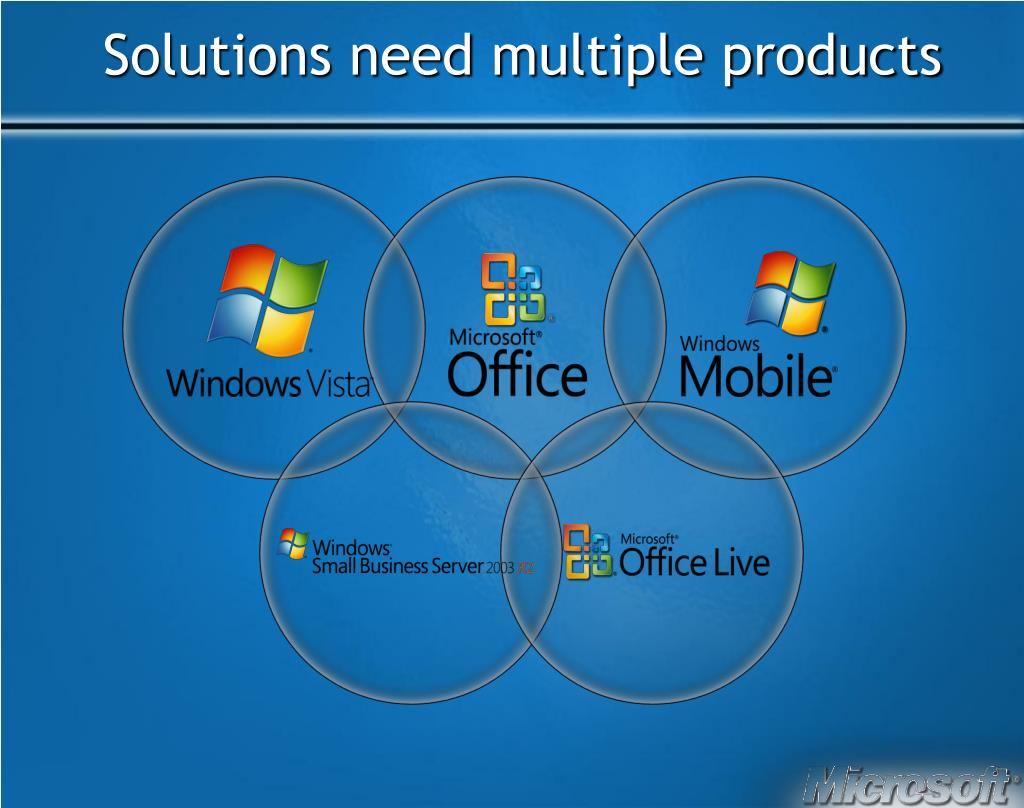 Solutions need multiple products