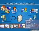 the expanded small business