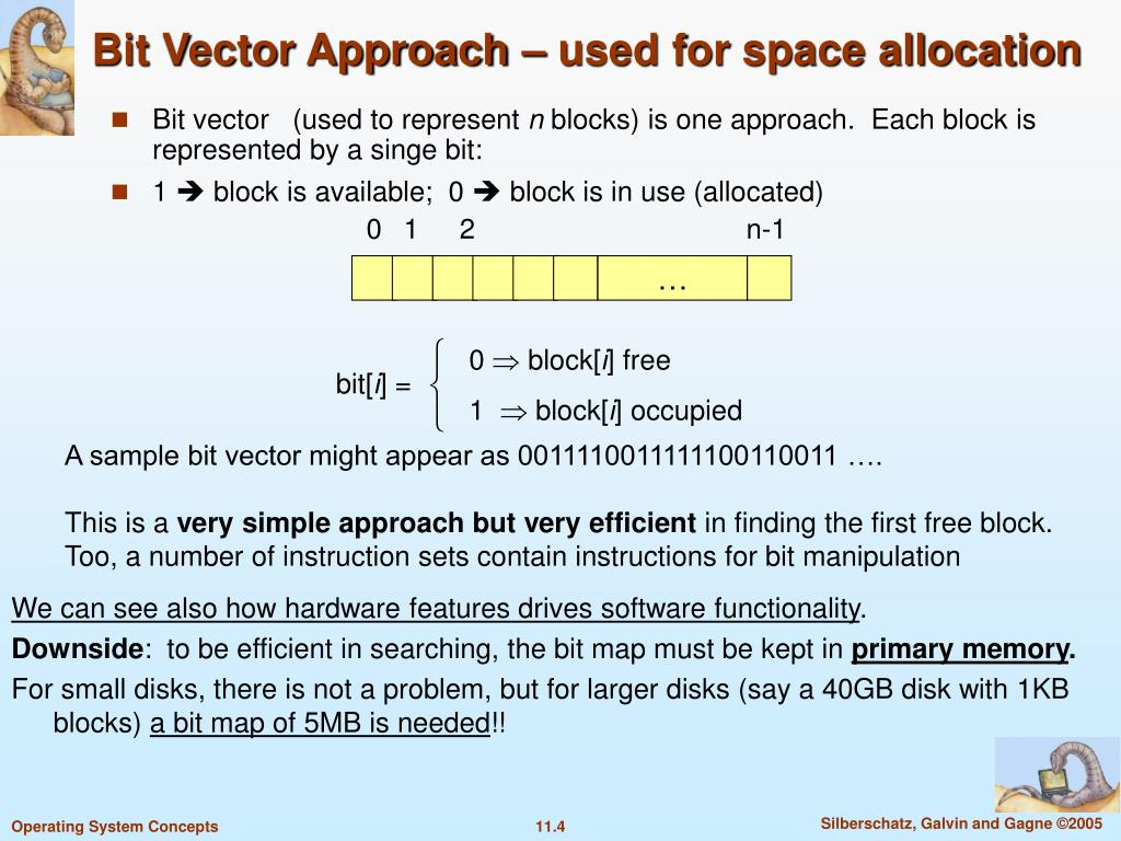 Bit Vector Approach – used for space allocation