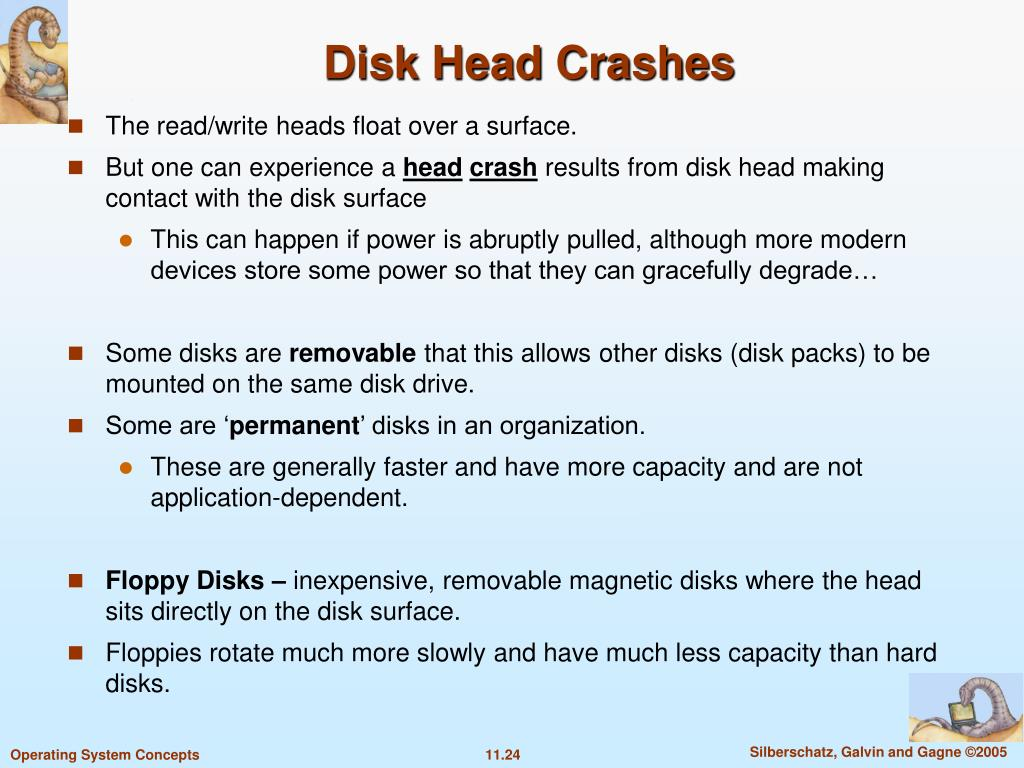 Disk Head Crashes