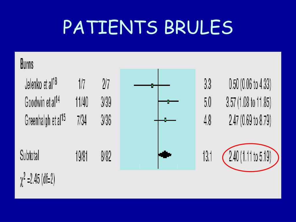 PATIENTS BRULES