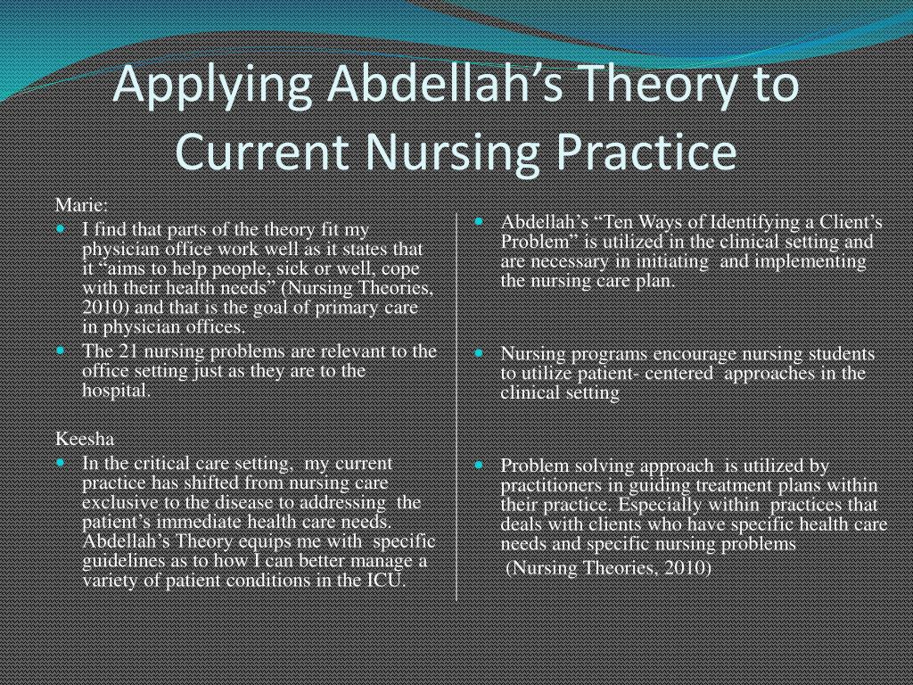 applying nursing theory to a practice Applying parse's theory to perioperative nursing gail j mitchell, rn christina  copplestone, rn f rameworks for guiding nursing practice.