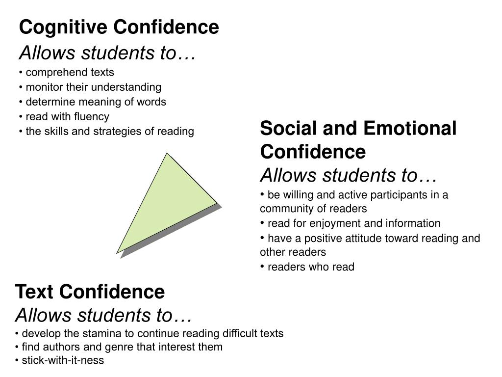 Cognitive Confidence
