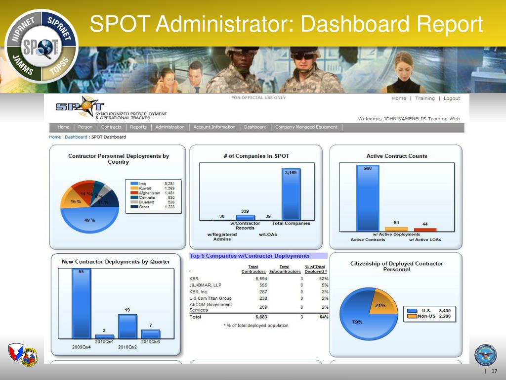 SPOT Administrator: Dashboard Report