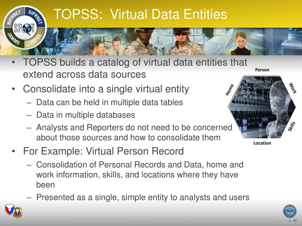 TOPSS builds a catalog of virtual data entities that extend across data sources