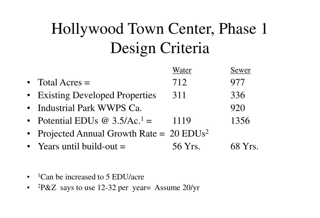 Hollywood Town Center, Phase 1  Design Criteria