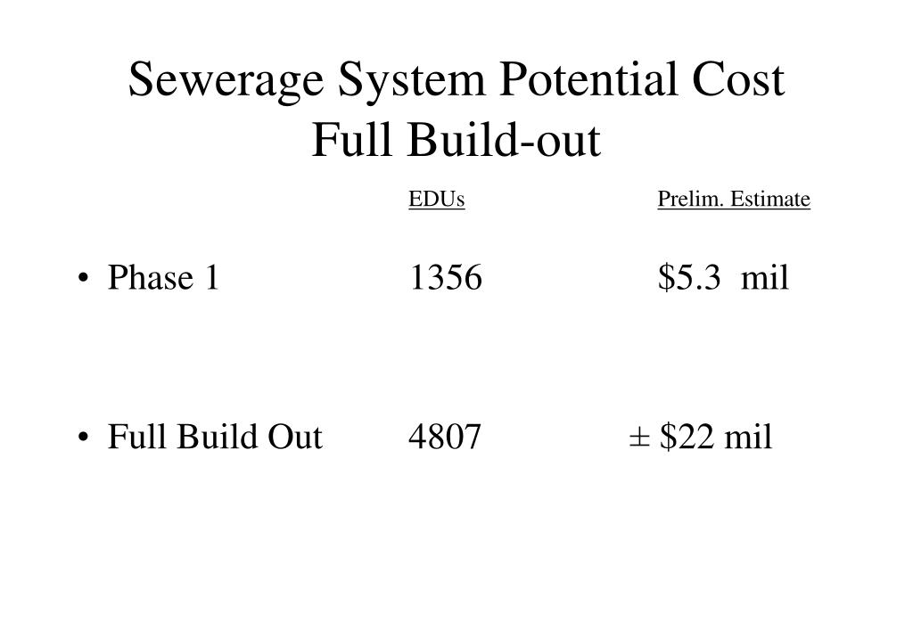 Sewerage System Potential Cost