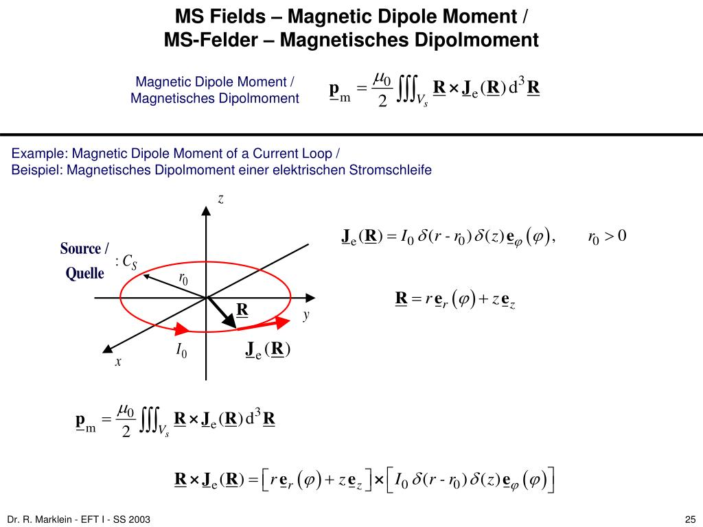 MS Fields – Magnetic Dipole Moment /
