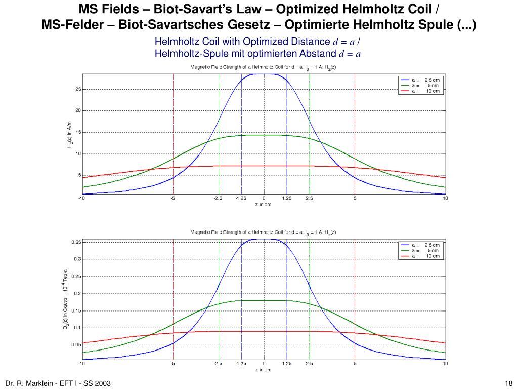 MS Fields – Biot-Savart's Law – Optimized Helmholtz Coil
