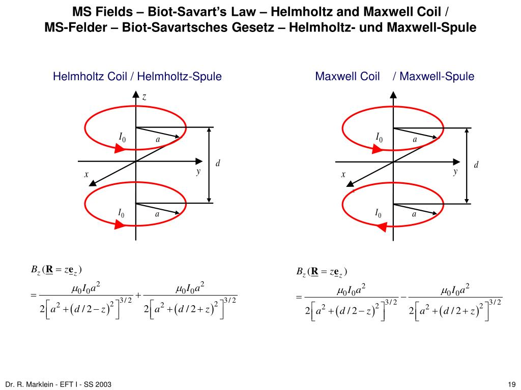 MS Fields – Biot-Savart's Law – Helmholtz and Maxwell Coil