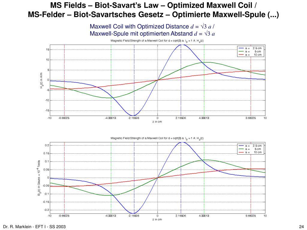 MS Fields – Biot-Savart's Law – Optimized Maxwell Coil
