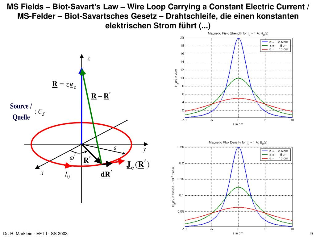 MS Fields – Biot-Savart's Law – Wire Loop Carrying a Constant Electric Current