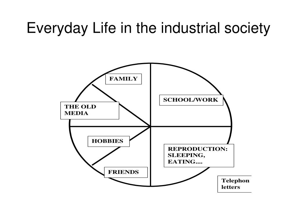 Everyday Life in the industrial society