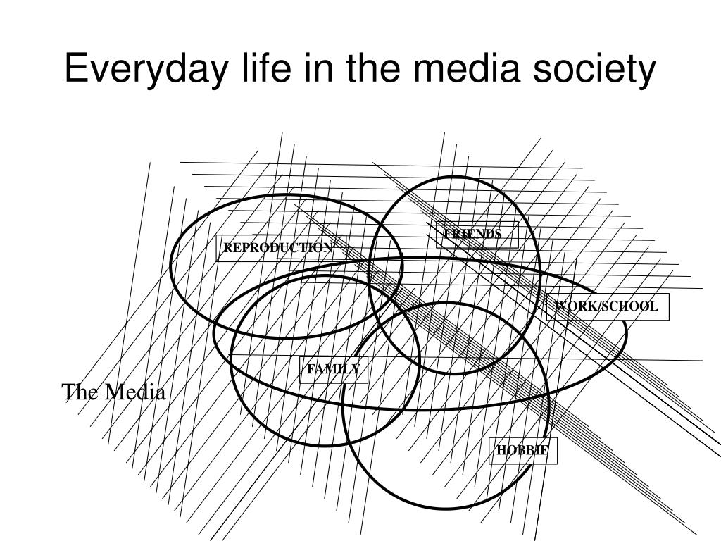 Everyday life in the media society