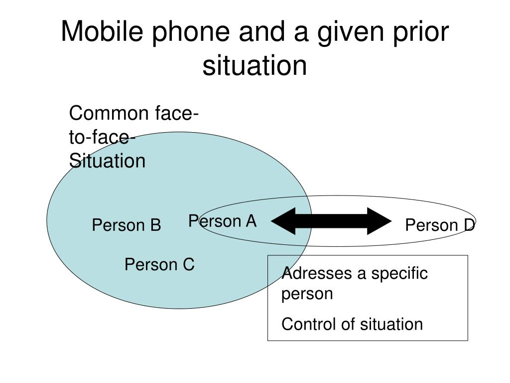 Mobile phone and a given prior situation