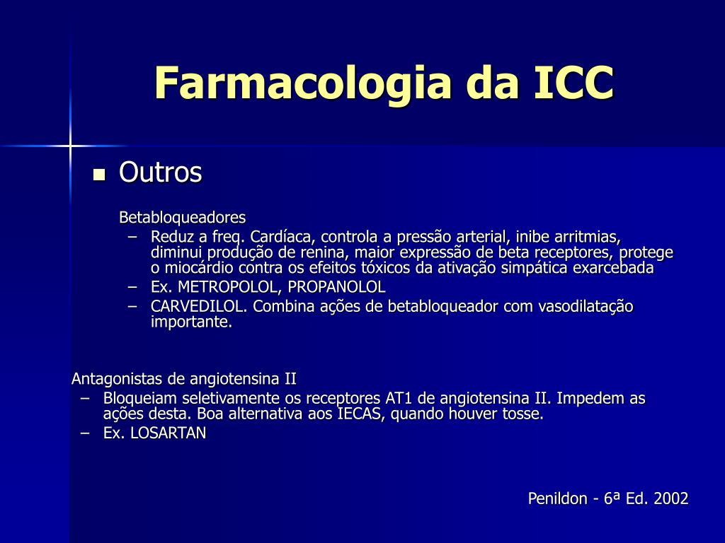 Farmacologia da ICC