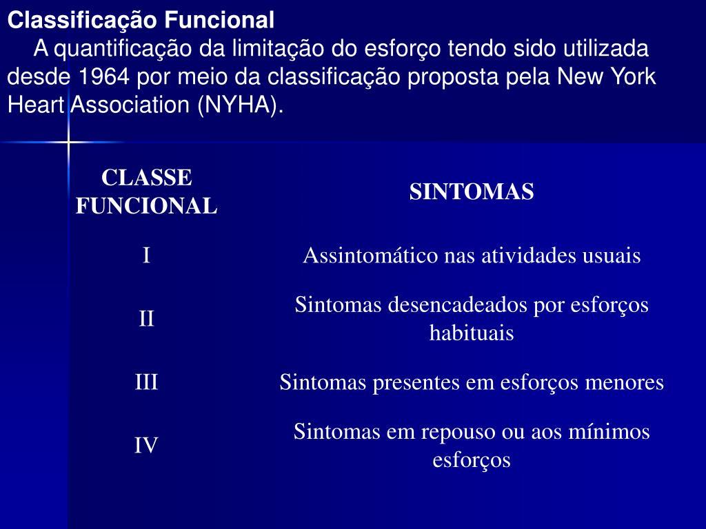 Classificação Funcional