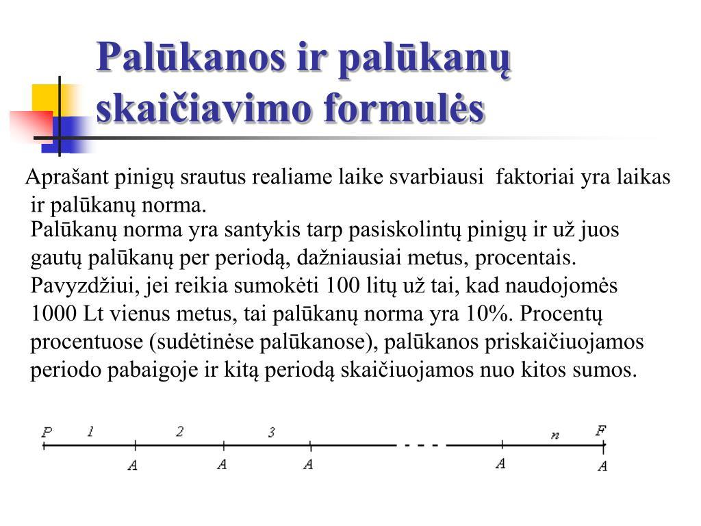 Palūkanos ir palūkanų skaičiavimo formulės