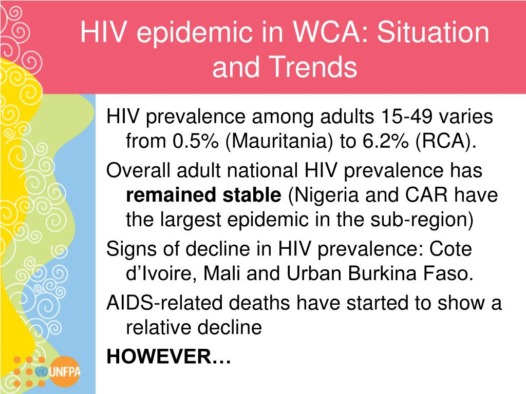 HIV epidemic in WCA: Situation and Trends