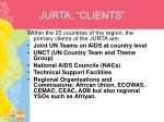 jurta clients