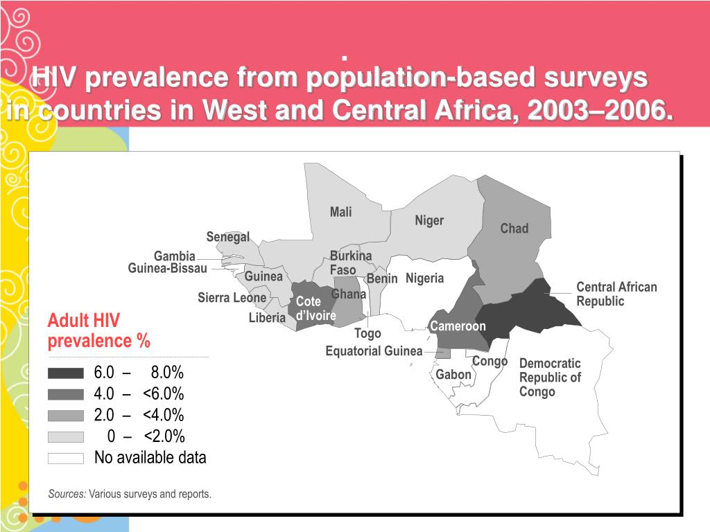 HIV prevalence from population-based surveys
