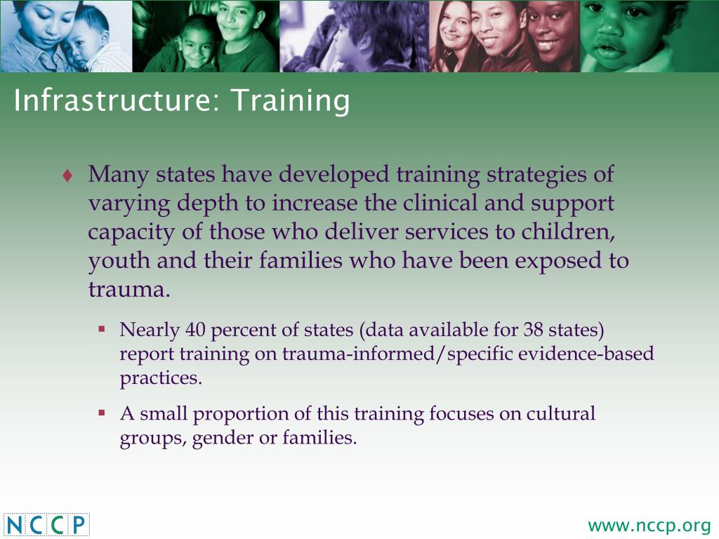 Infrastructure: Training