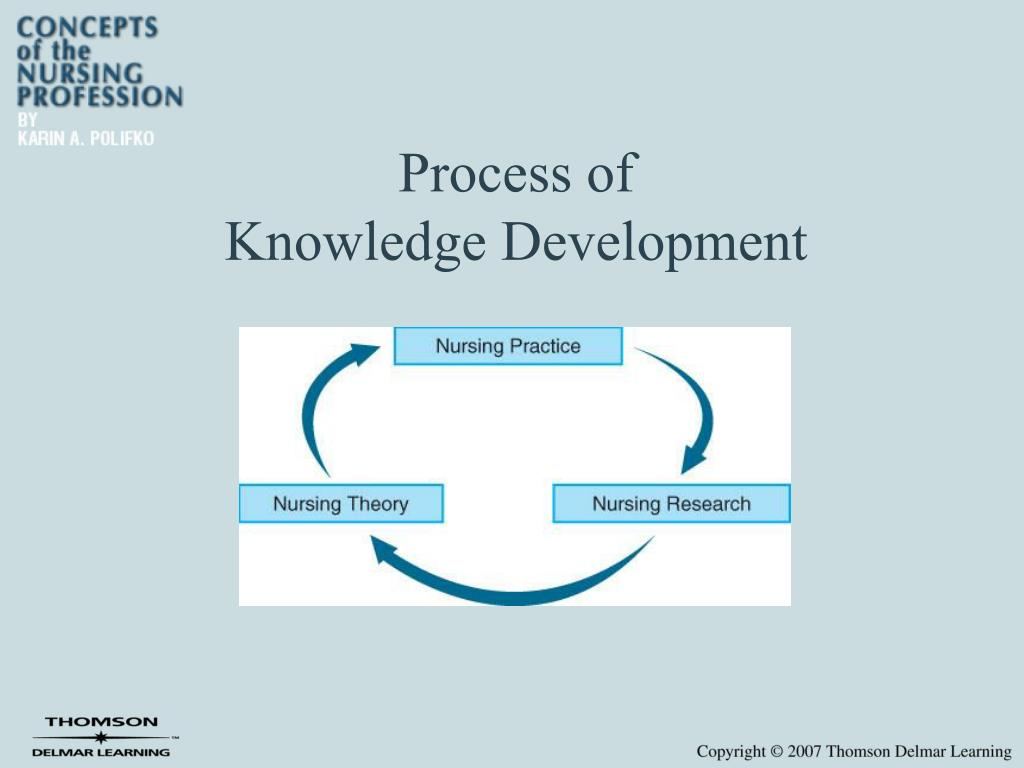 role of nursing process in the development of theoretical nursing Role of director of nursing this review of practice development in nursing and would contribute to the development of a strategic framework to.