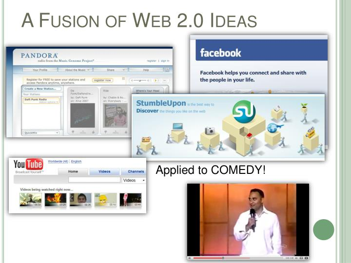 A Fusion of Web 2.0 Ideas