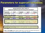 parameters for supercell tornadoes jon davies